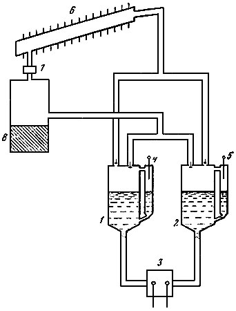 Схема жидкометаллического