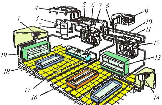 Работе самые передовые технологиихолодильное торговое.  Вот уже на холодильное специальное торговое оборудование...