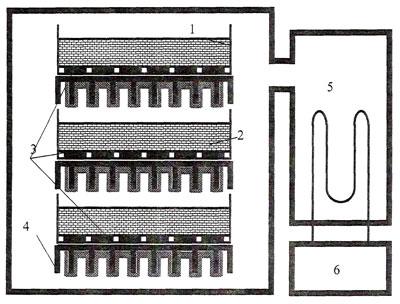 Схема каскадной сублимационной