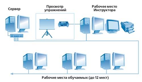 Схема электропроводки для mazda 6 18