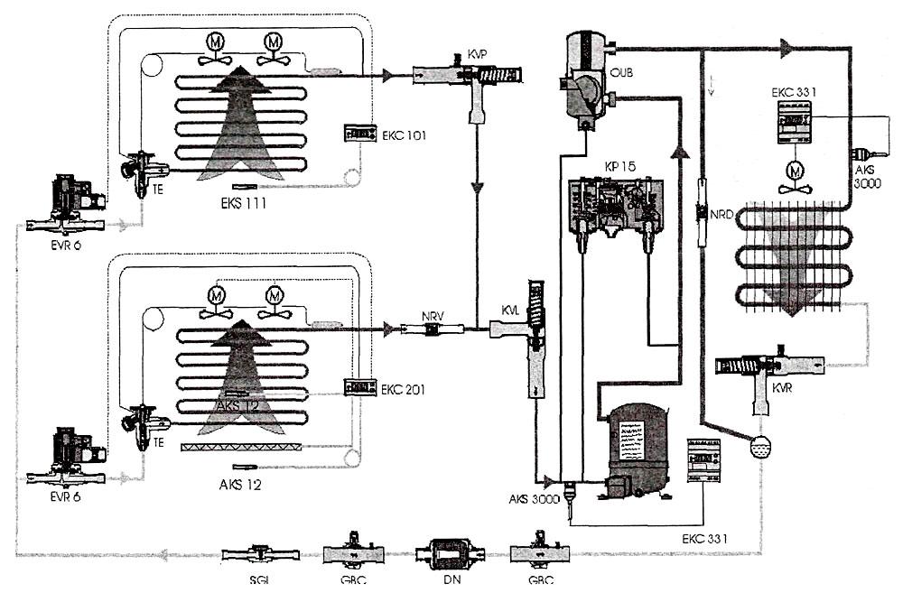 Схема комплексной