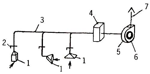 Схема вытяжной установки
